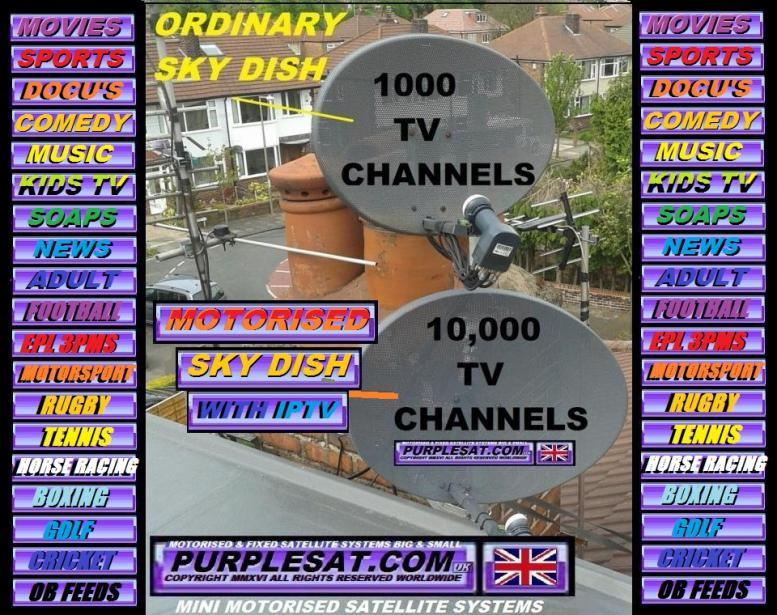 ORDINARY SKY DISH VERSUS A PURPLESAT MOTORISED SKY DISH