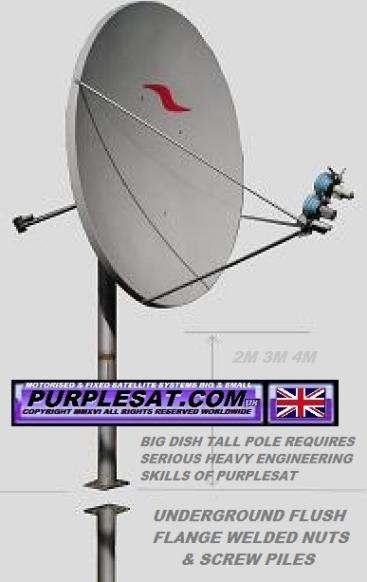 CHANNEL MASTER 2-4m TWIN AXIS C KU LINEAR CIRCULAR ON 4M POLE