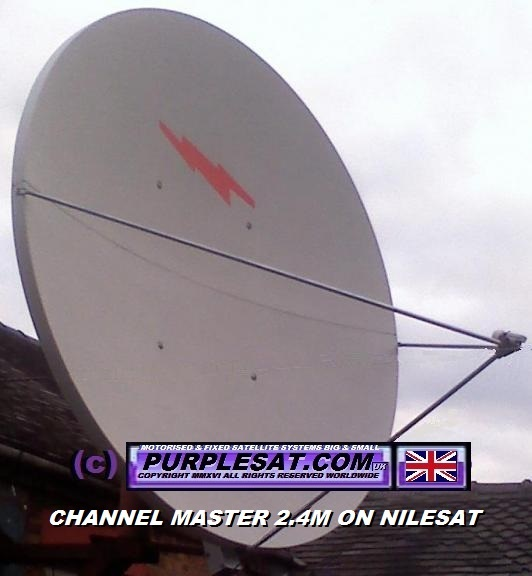 Channel Master 2.4 for Nilesat 3pm Football SHOWTIME