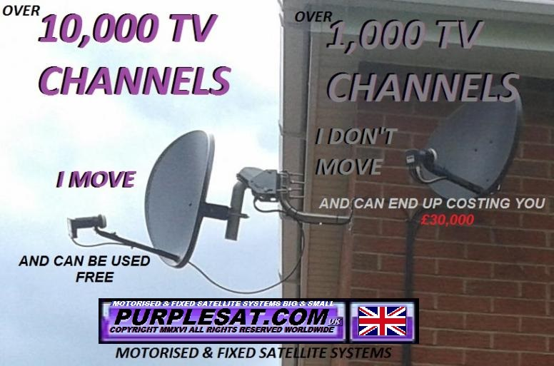 PURPLESAT.COMs MINI MOTORISED SATELLITE SYSTEMS
