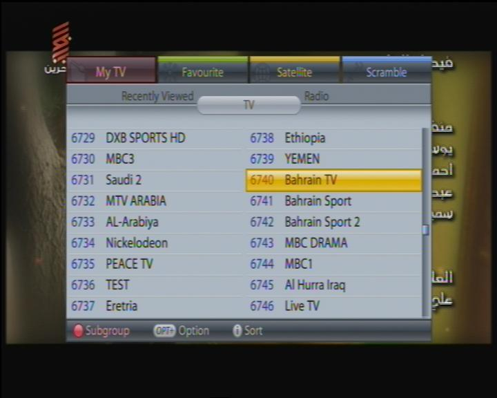 channels list